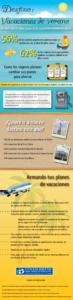 Infografía sobre consejos para viajar en las vacaciones de verano gastando menos