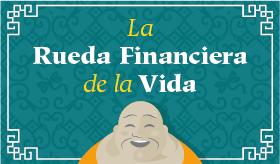 Infografía: La Rueda Financiera de la Vida
