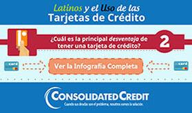 Infografía: Latinos y el Uso de las Tarjetas de Crédito