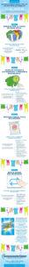 Instrucciones para limpiar su reporte de crédito