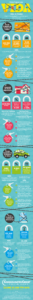 infografia una vida sin deudas