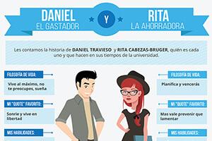 Infografía: ¿Quiénes son Daniel y Rita?