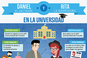 Infografía de Daniel y Rita en la Universidad del Triunfo