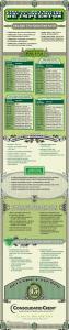 Infografia lista de preparacion de impuestos 2015