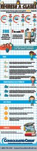 Infografía sobre Regreso a Clases 2015