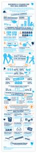Infografía de las compras de regreso a clases, sin uso del crédito