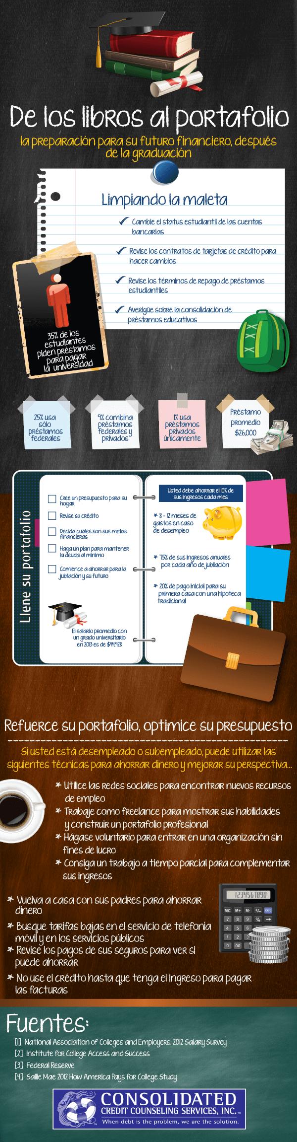 Infografía para universitarios recién graduados