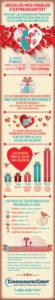 Este Día de San Valentín, ¿Prefiere Tener Una Experiencia Inolvidable O Un Regalo Extravagante?