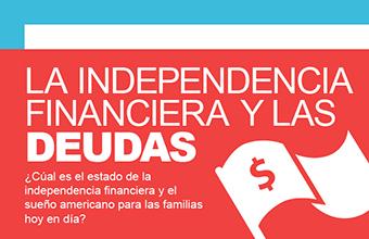 La Independencia Financiera y las Deudas
