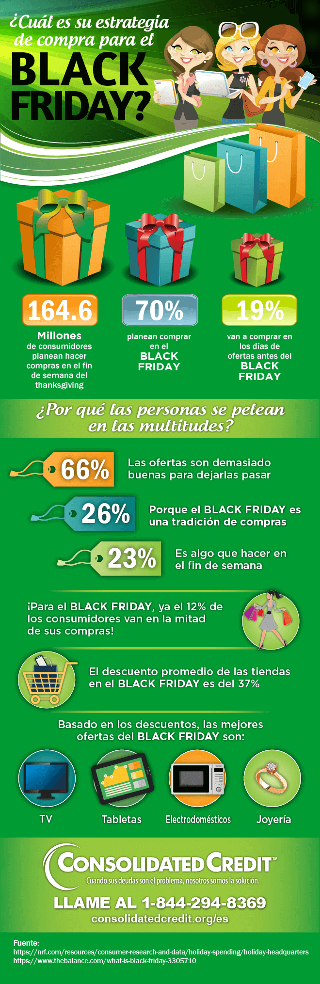 Estrategias de compra Black Friday
