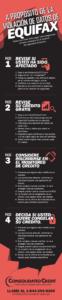 Infografía - Violación de datos de Equifax