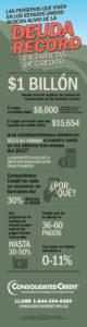 ¿Cómo funciona realmente Consolidated Credit para ayudar a las personas en los Estados Unidos a encontrar alivio?