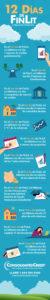 infografia sobre las finanzas personales