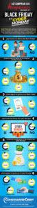 Infografía sobre los hispanos y las tarjetas de crédito