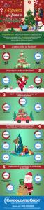 Infografía sobre los hispanos y la fiesta de Navidad