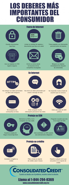 Deberes Consumidor CCCS org