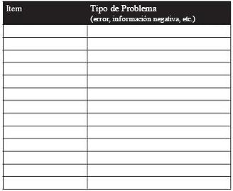 tabla reparacion de credito