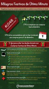 Estadísticas y tips sobre las compras festivas
