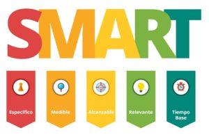 Establecer metas y objetivos INTELIGENTES (SMART, en inglés) le brinda un camino claro hacia adelante