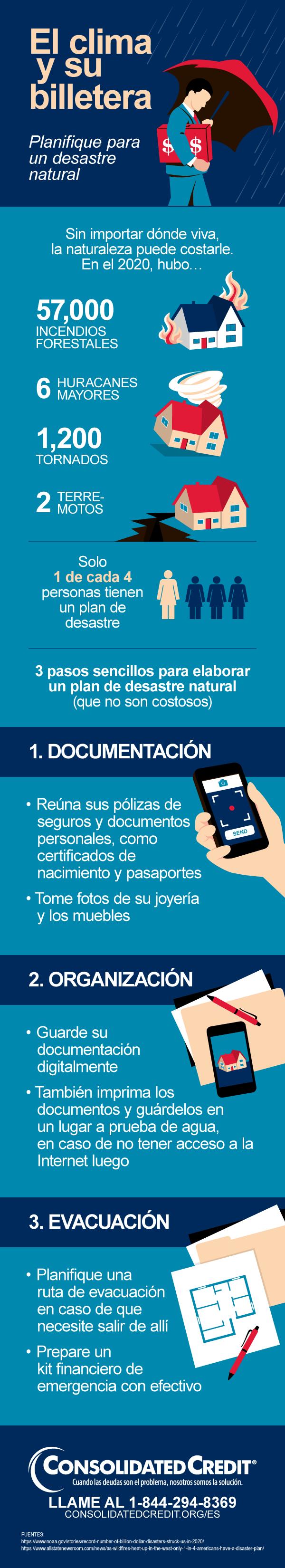 Tres pasos clave para asegurarse de que su billetera esté lista para un desastre natural: documentación, organización y evacuación.