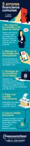 Esta infografía cubre los cinco errores de dinero más comunes y lo que usted puede hacer para aprender a evitarlos.