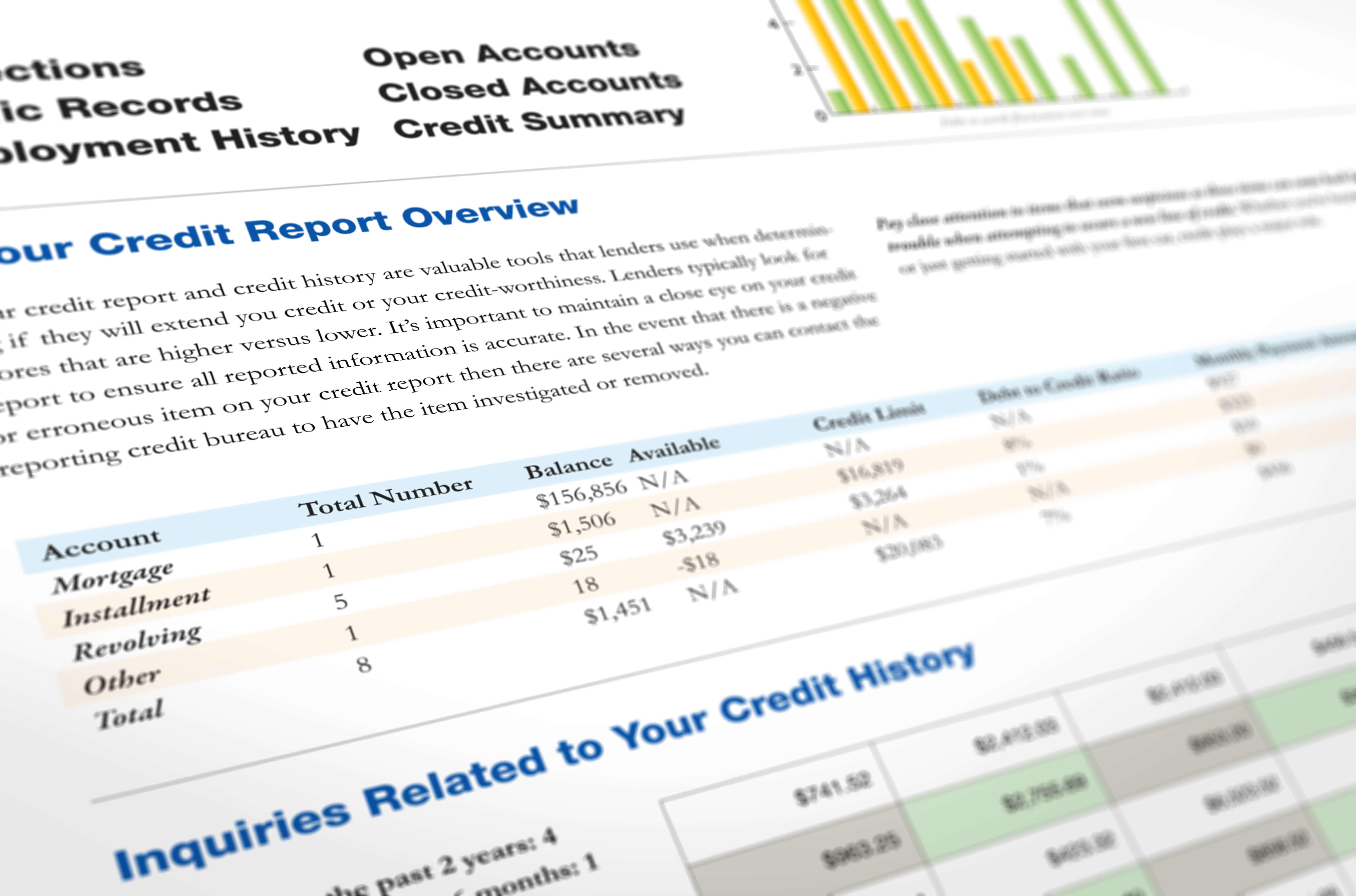 Un reporte de crédito es un informe que contiene datos sobre su historial de pagos de deuda.