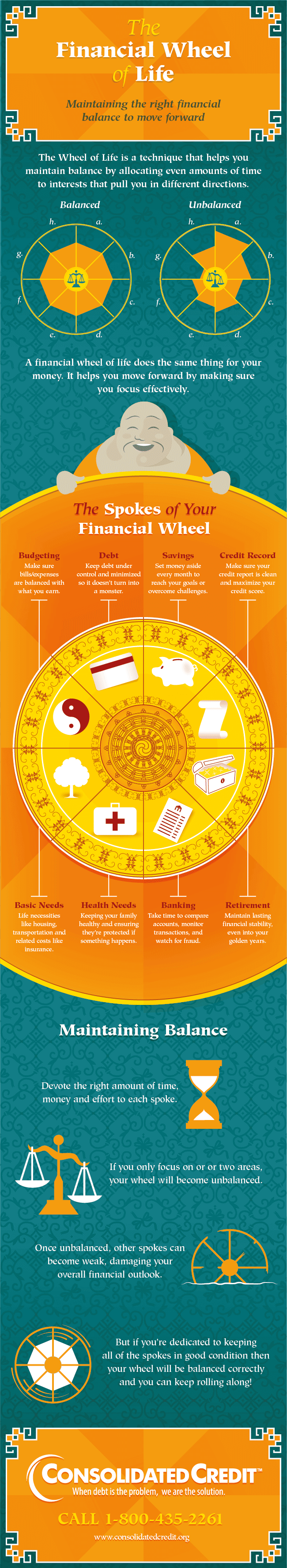 Find balance with the Financial Wheel of Life infographic