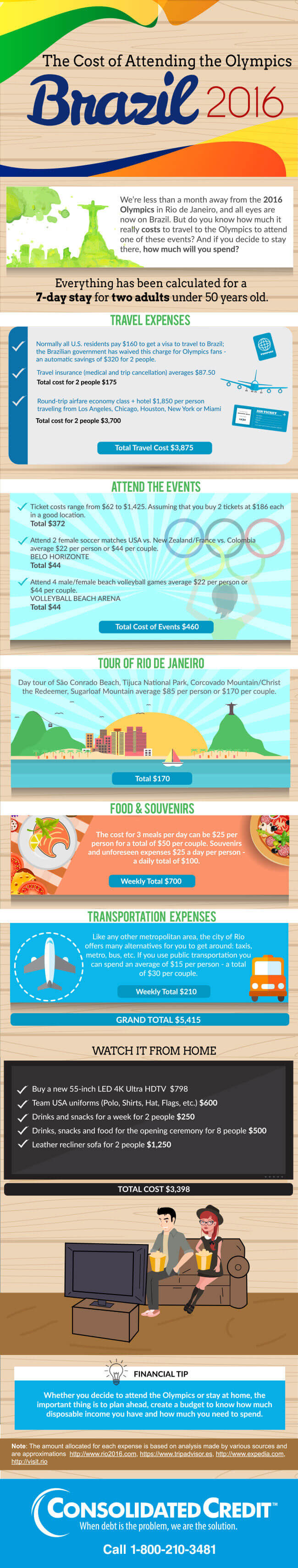 How much will you spend to enjoy the Rio Olympics