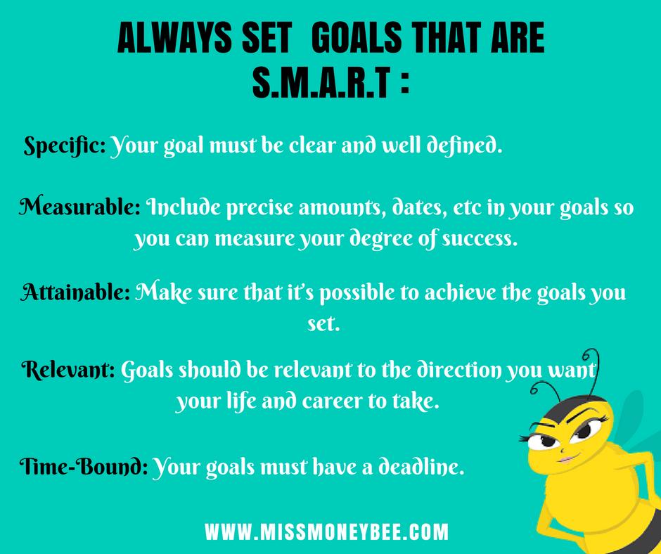 SMART goal definition