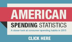 American Spending Statistics