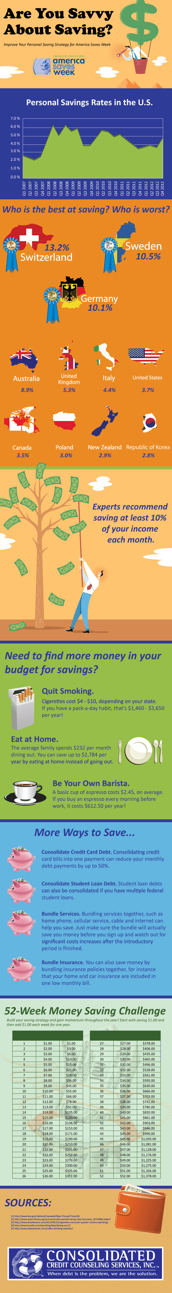 Are you savvy about saving