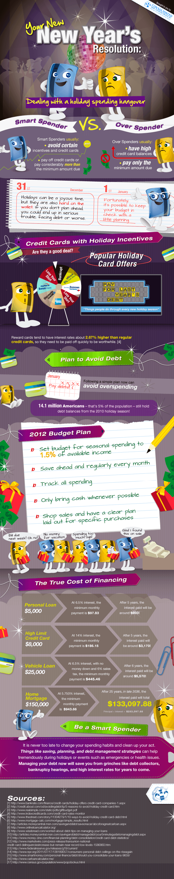 Be a smart spender, don't give yourself a spending hangover this New Year.