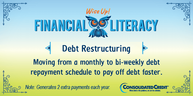 Financial Literacy - Wise Up! Debt restructuring: Moving from a monthly to bi-weekly debt repayment schedule to pay off debt faster.