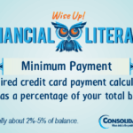 Financial Literacy - Wise Up! Minimum Payment: Your required credit card payment calculated each month as a percentage of your total balance.