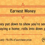 Earnest money financial literacy tip