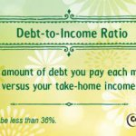 Debt-to-income ratio financial literacy tip