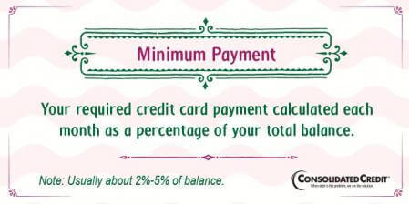 Minimum payment financial literacy tip