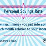 Personal savings rate financial literacy tip