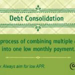 Debt consolidation financial literacy tip