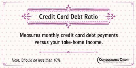 Credit card debt ratio financial literacy tip