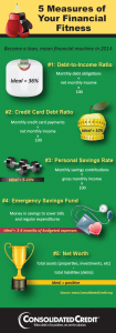 Graphic displaying the 5 measures of your financial fitness