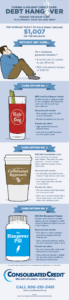 Infographic that explains 3 cures for a holiday debt hangover