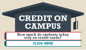 Goes to page displaying info graphic on campus credit card use.