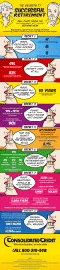 Graphic displaying on learning the secrets to a successful retirement plan
