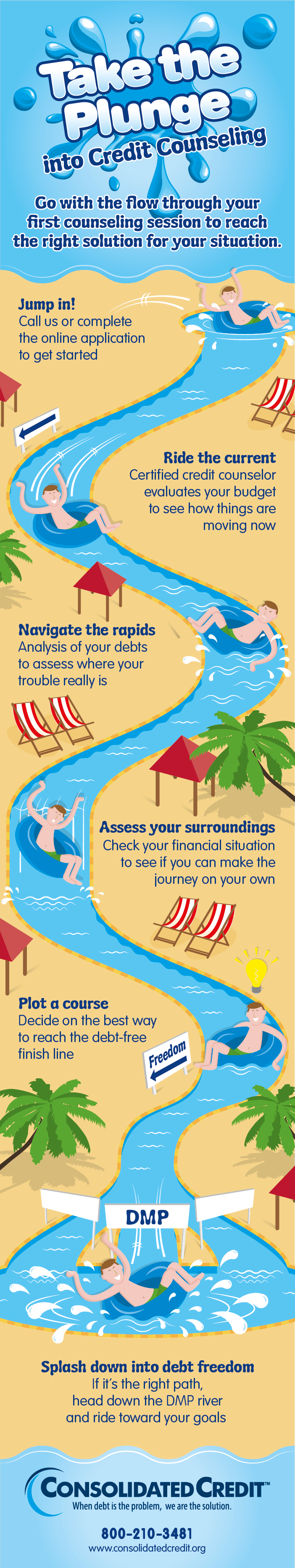 Graphic displaying how to take the plunge into credit counseling