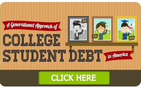 Goes to page displaying info graphic on college student debt