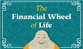 Goes to page displaying info graphic on how to find balance with the Financial Wheel of Life