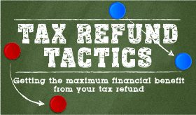 Goes to page displaying info graphic on tax refund tactics