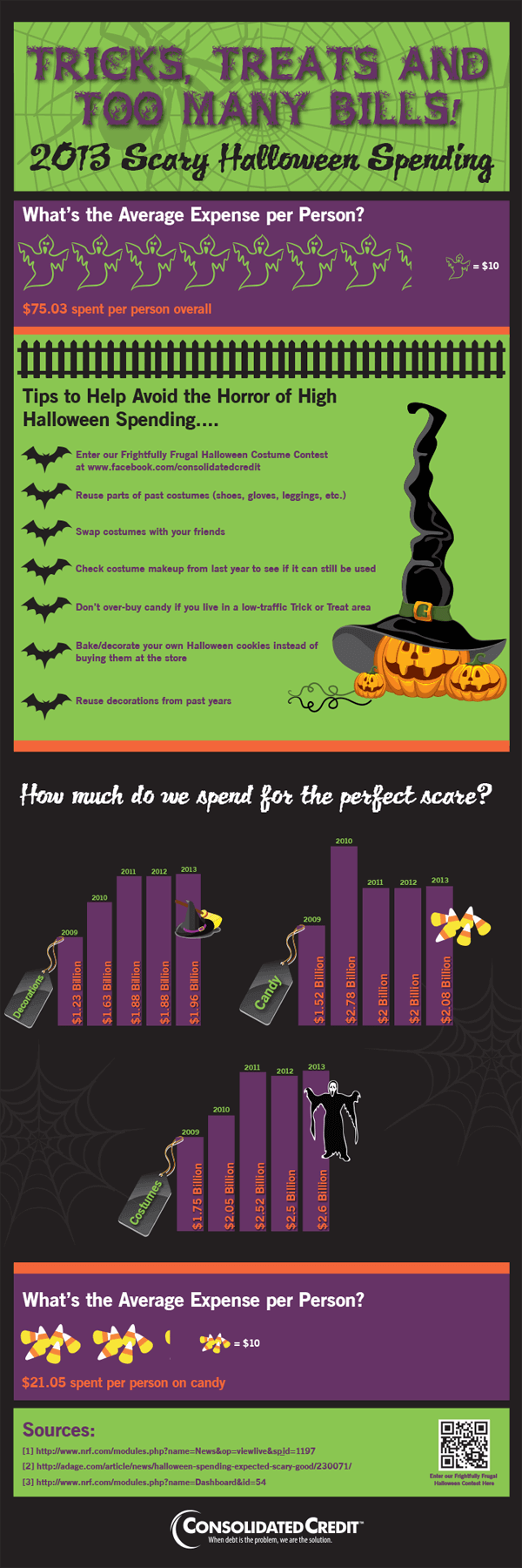 Graphic displaying how you can save money to avoid paying too many bills this Halloween