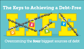 Goes to page displaying info graphic on unlocking the keys to a debt free life